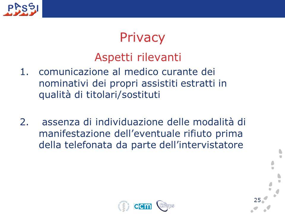 Privacy Aspetti rilevanti