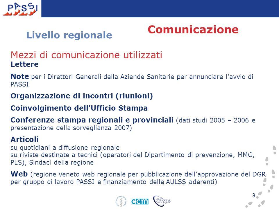 Comunicazione Livello regionale Mezzi di comunicazione utilizzati
