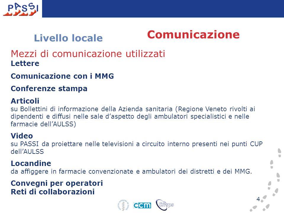 Comunicazione Livello locale Mezzi di comunicazione utilizzati Lettere