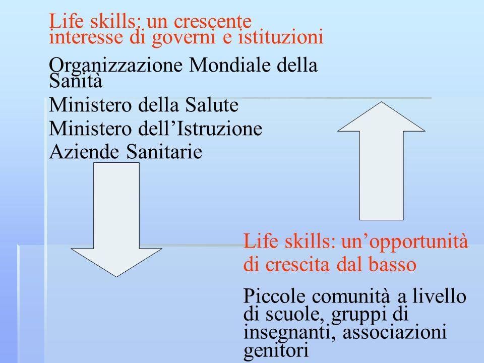 Life skills: un crescente interesse di governi e istituzioni