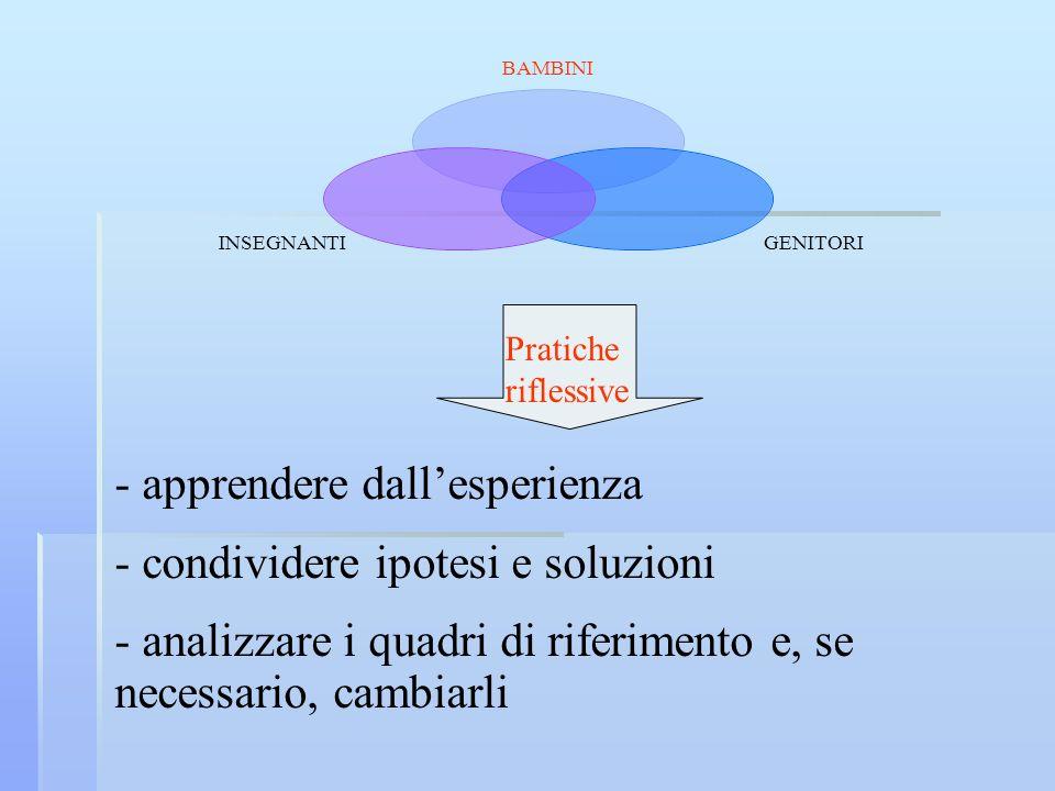 apprendere dall'esperienza condividere ipotesi e soluzioni