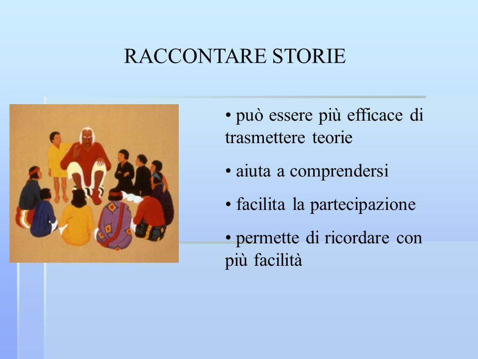 RACCONTARE STORIE può essere più efficace di trasmettere teorie