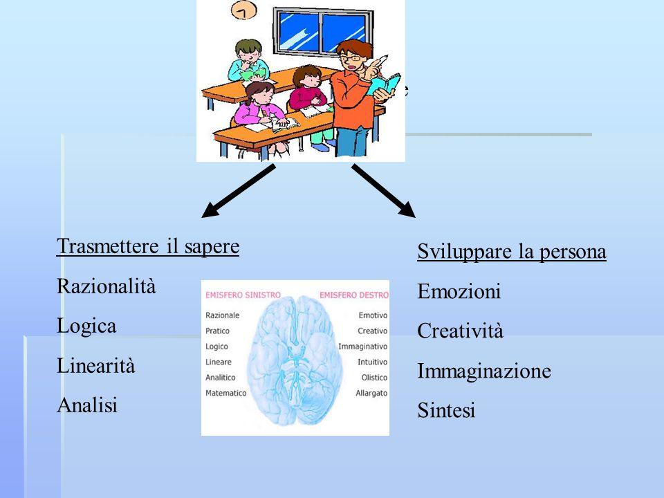 La doppia funzione della scuola