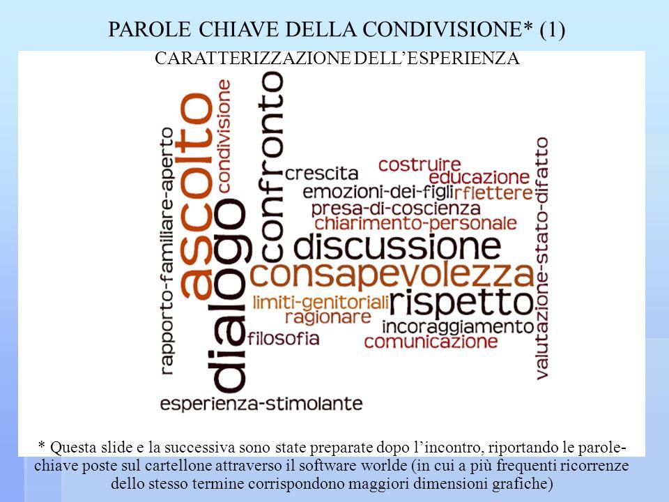 PAROLE CHIAVE DELLA CONDIVISIONE* (1)