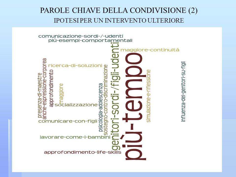 PAROLE CHIAVE DELLA CONDIVISIONE (2)