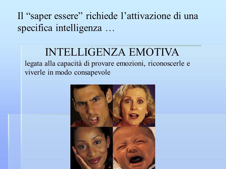 Il saper essere richiede l'attivazione di una specifica intelligenza …