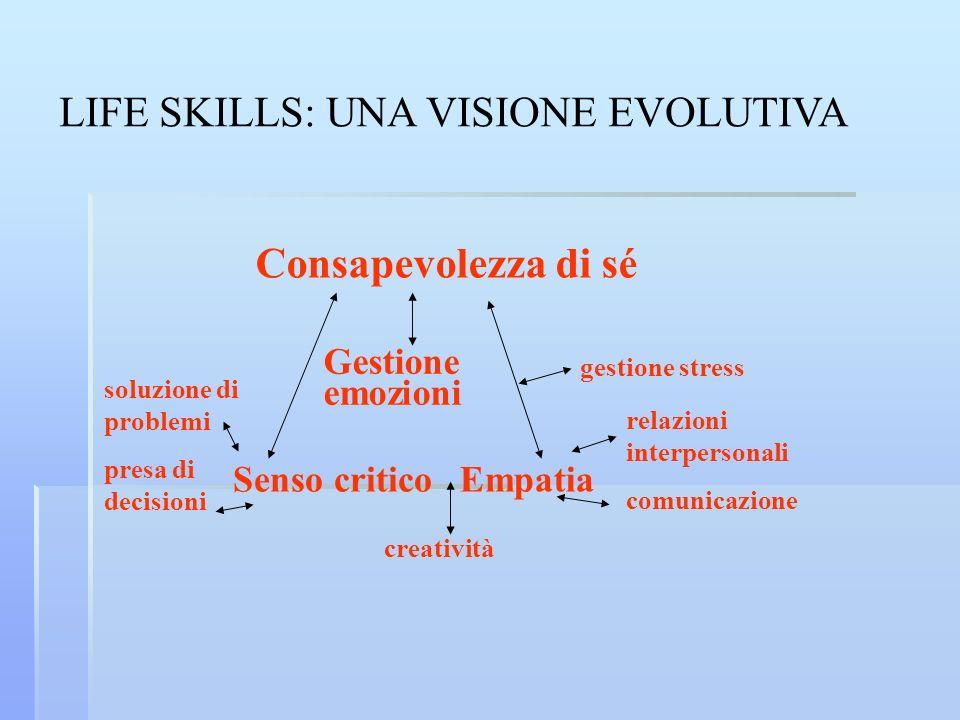 LIFE SKILLS: UNA VISIONE EVOLUTIVA