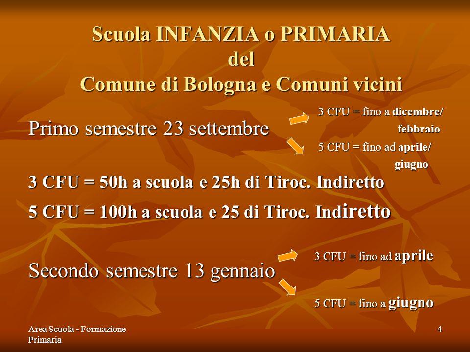 Scuola INFANZIA o PRIMARIA del Comune di Bologna e Comuni vicini