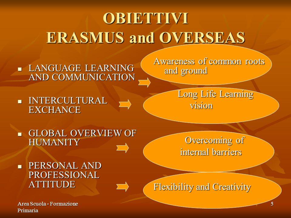 OBIETTIVI ERASMUS and OVERSEAS
