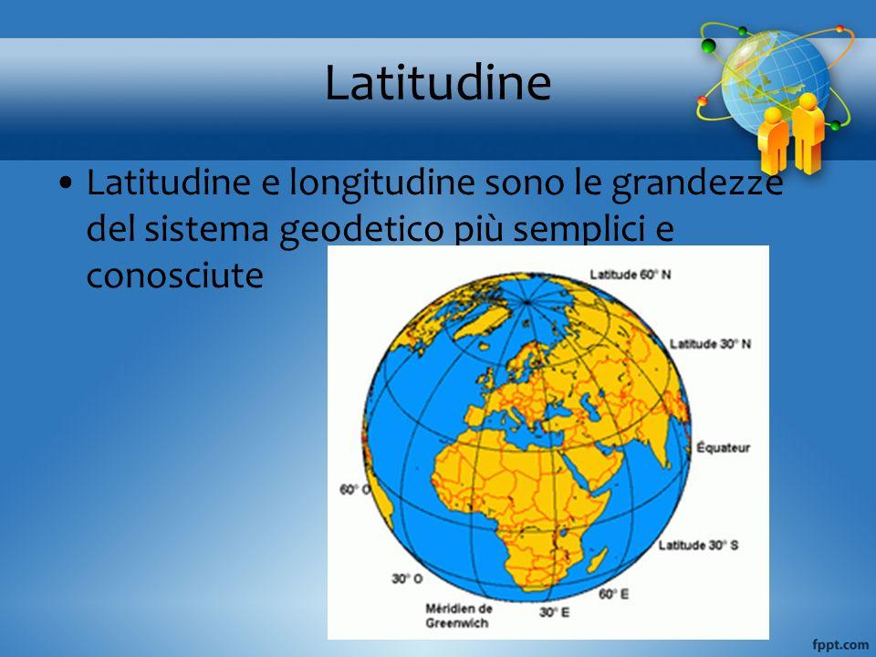 Latitudine Latitudine e longitudine sono le grandezze del sistema geodetico più semplici e conosciute.