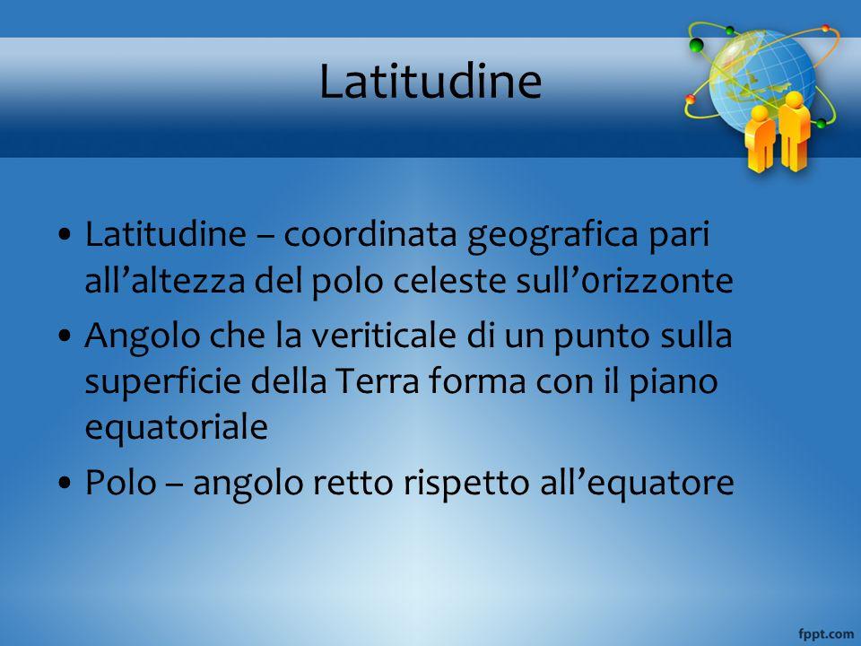 Latitudine Latitudine – coordinata geografica pari all'altezza del polo celeste sull'0rizzonte.