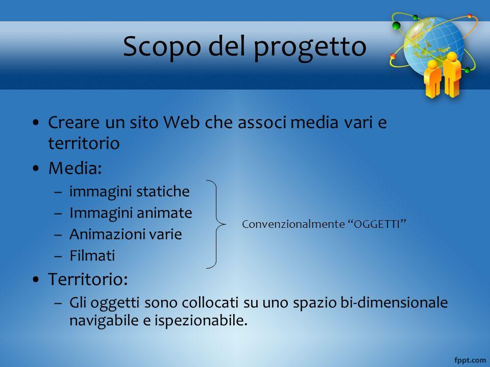 Scopo del progettoCreare un sito Web che associ media vari e territorio. Media: immagini statiche. Immagini animate.