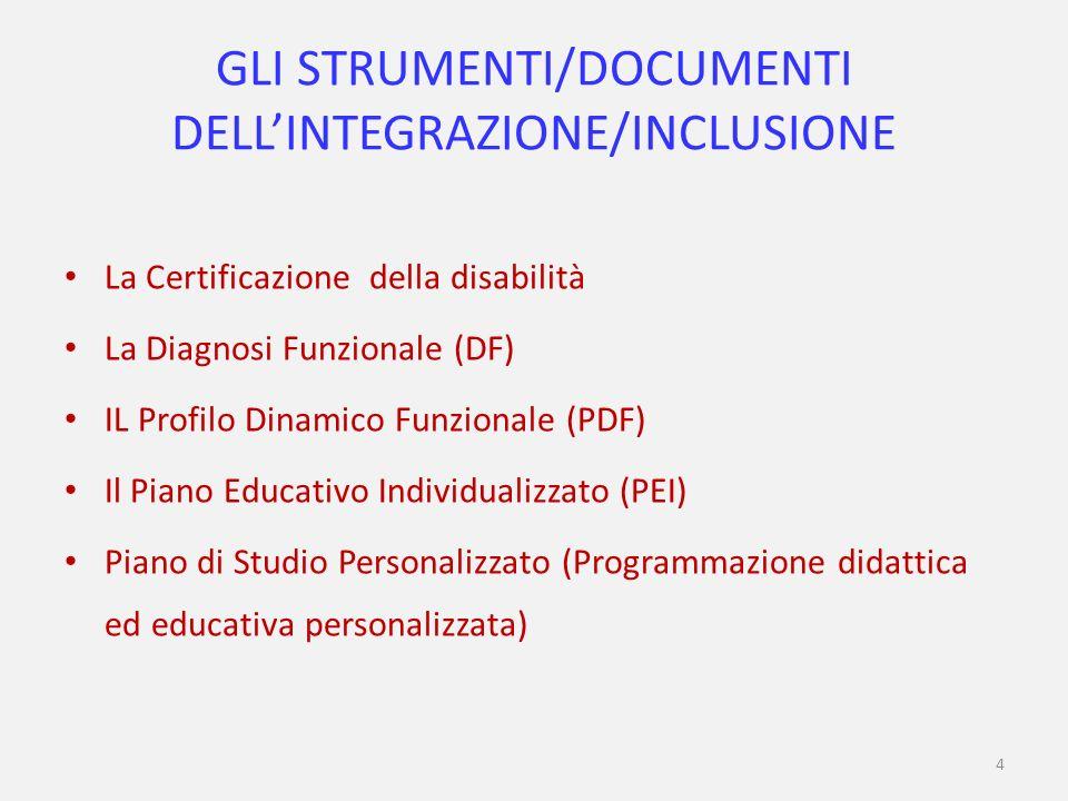GLI STRUMENTI/DOCUMENTI DELL'INTEGRAZIONE/INCLUSIONE