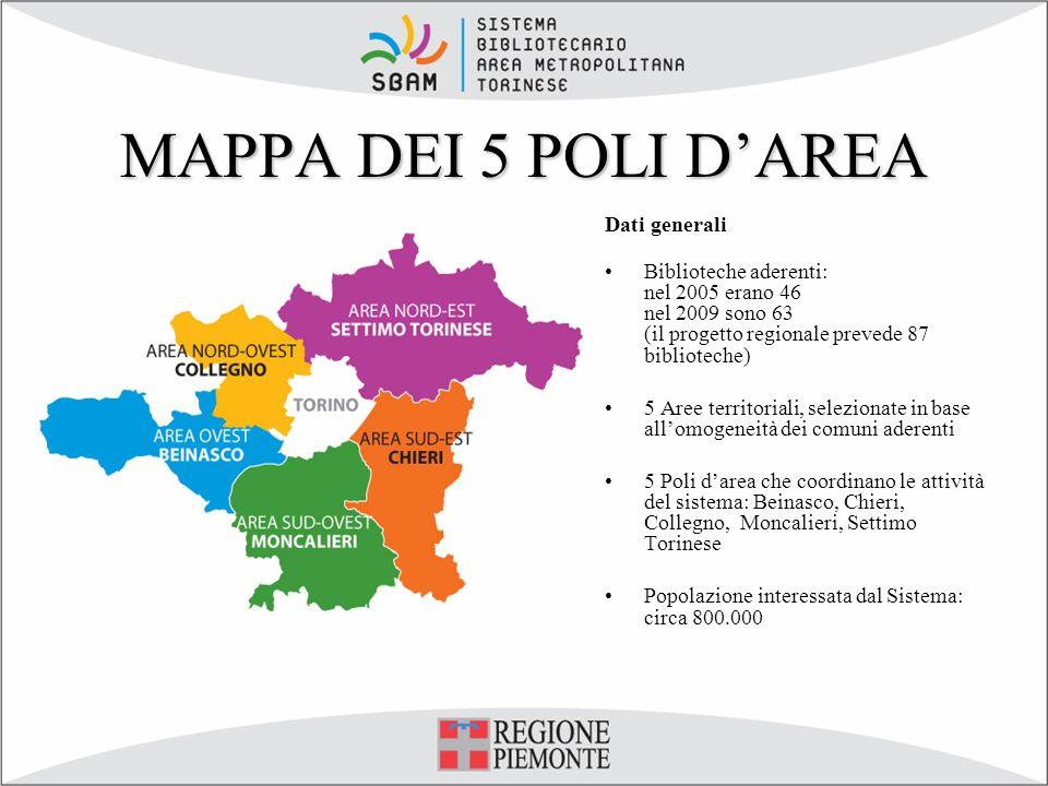 MAPPA DEI 5 POLI D'AREA Dati generali
