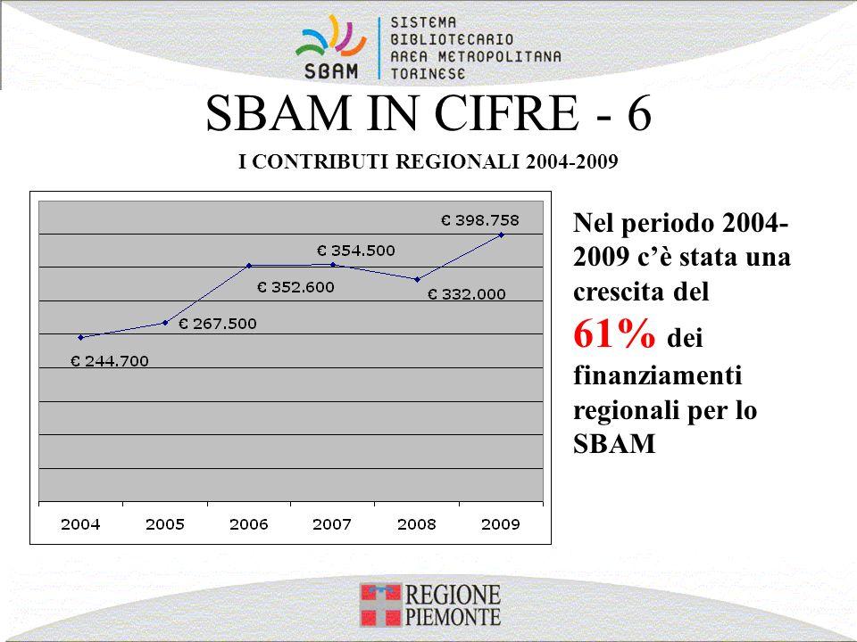 I CONTRIBUTI REGIONALI 2004-2009