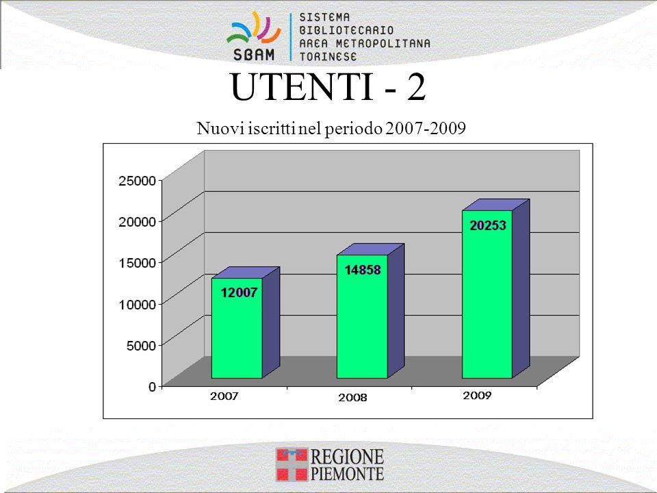 Nuovi iscritti nel periodo 2007-2009