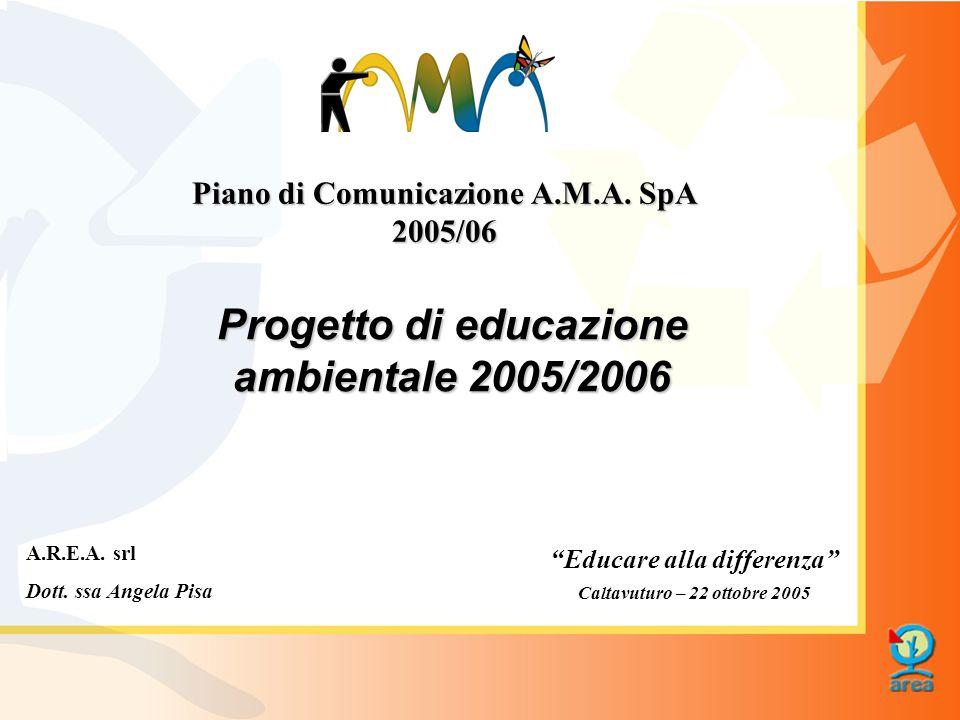 Piano di Comunicazione A.M.A. SpA 2005/06