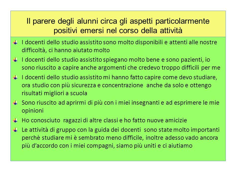 Il parere degli alunni circa gli aspetti particolarmente positivi emersi nel corso della attività