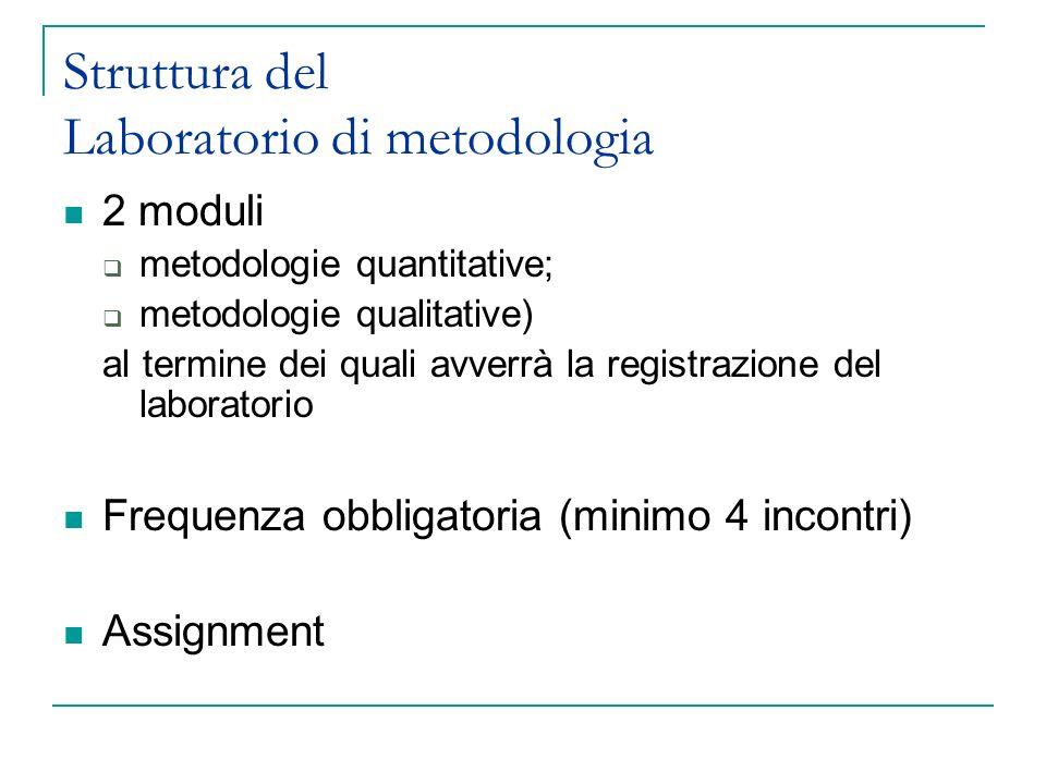 Struttura del Laboratorio di metodologia