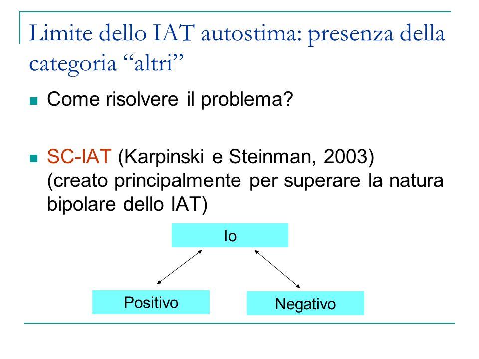 Limite dello IAT autostima: presenza della categoria altri