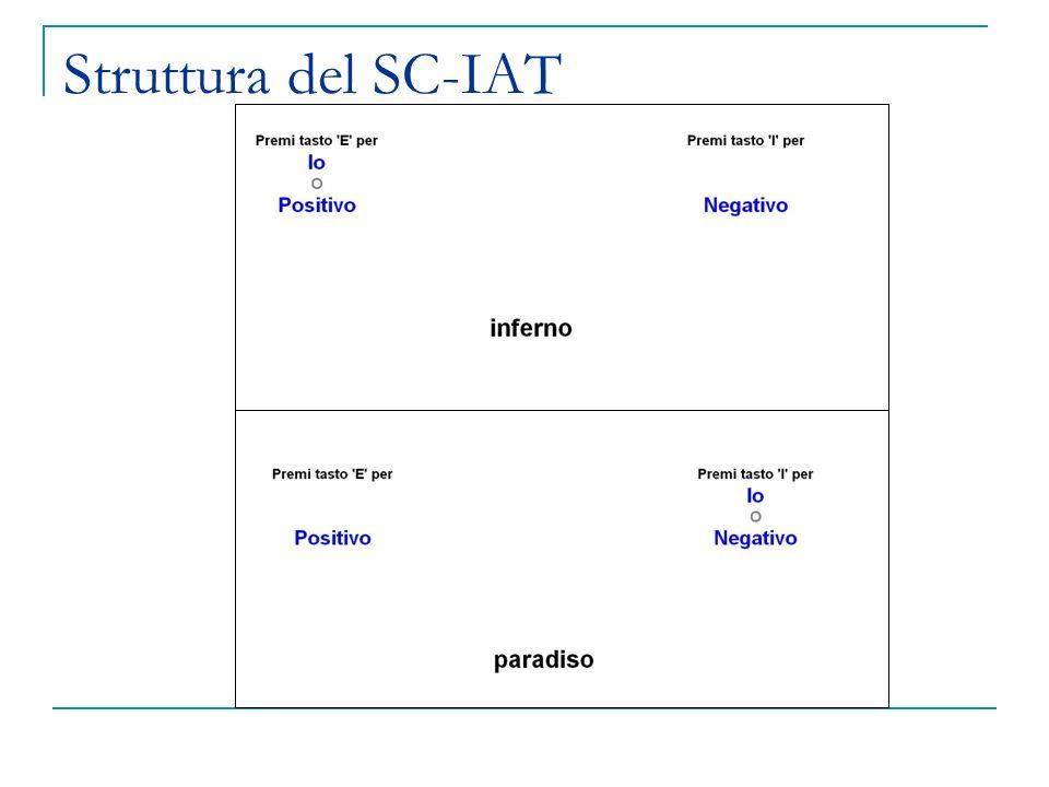 Struttura del SC-IAT