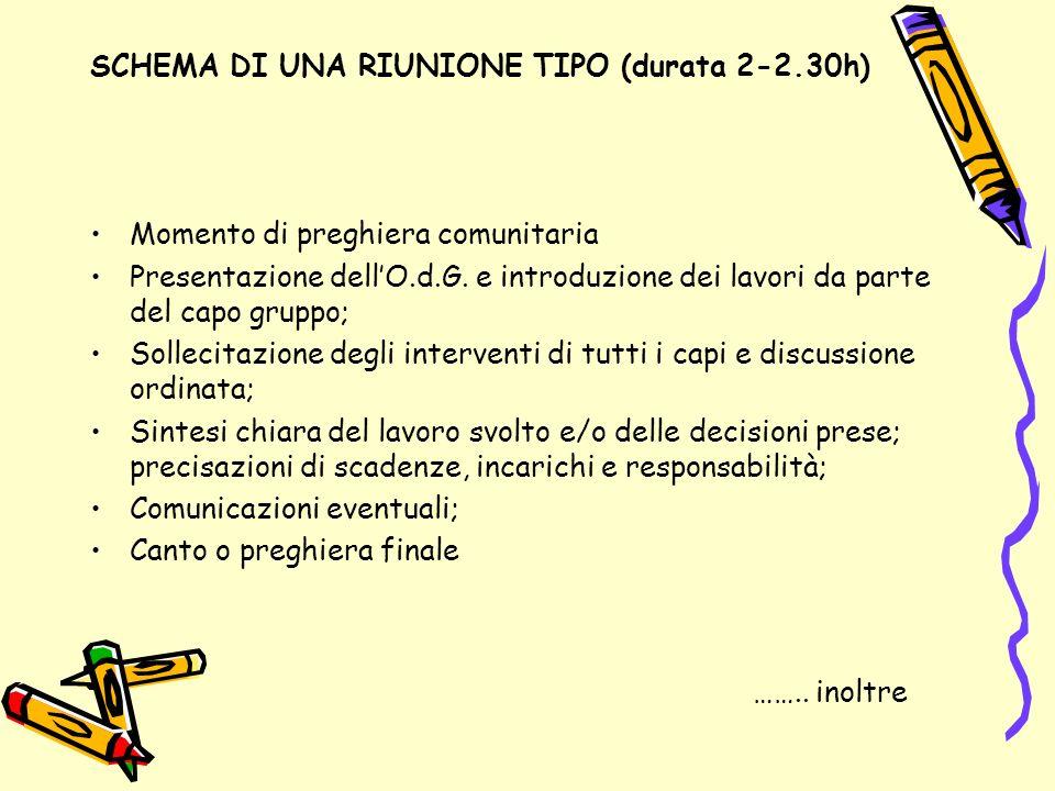 SCHEMA DI UNA RIUNIONE TIPO (durata 2-2.30h)