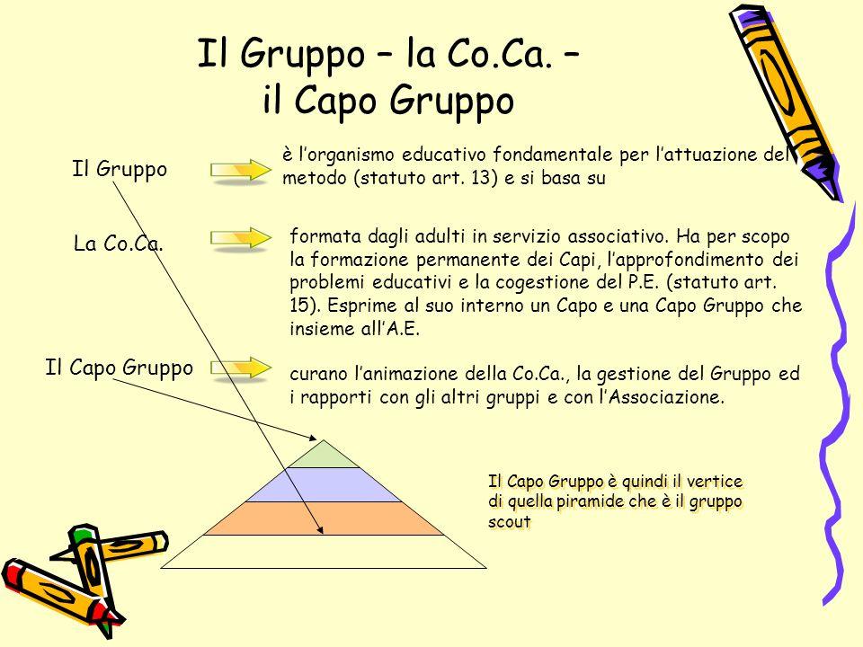 Il Gruppo – la Co.Ca. – il Capo Gruppo