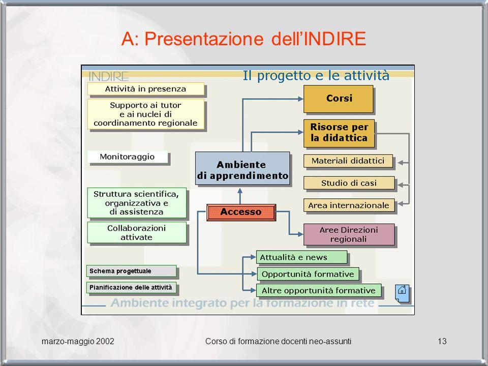 A: Presentazione dell'INDIRE