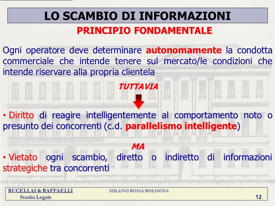 LO SCAMBIO DI INFORMAZIONI PRINCIPIO FONDAMENTALE
