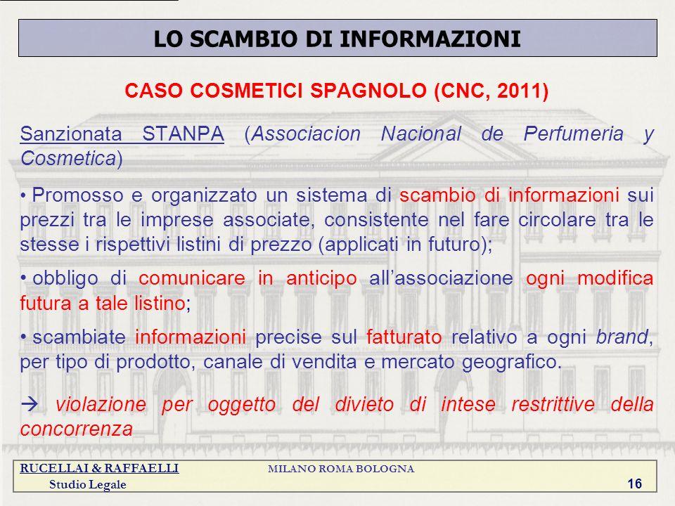 LO SCAMBIO DI INFORMAZIONI CASO COSMETICI SPAGNOLO (CNC, 2011)