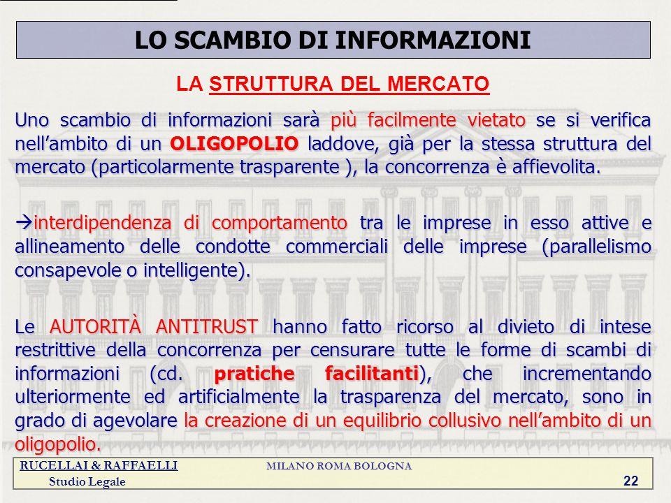 LO SCAMBIO DI INFORMAZIONI LA STRUTTURA DEL MERCATO