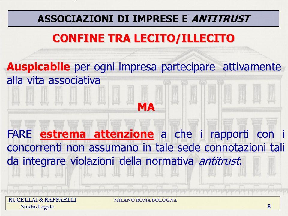CONFINE TRA LECITO/ILLECITO
