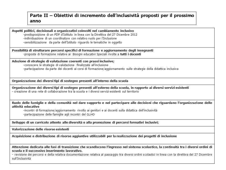 Parte II – Obiettivi di incremento dell'inclusività proposti per il prossimo anno