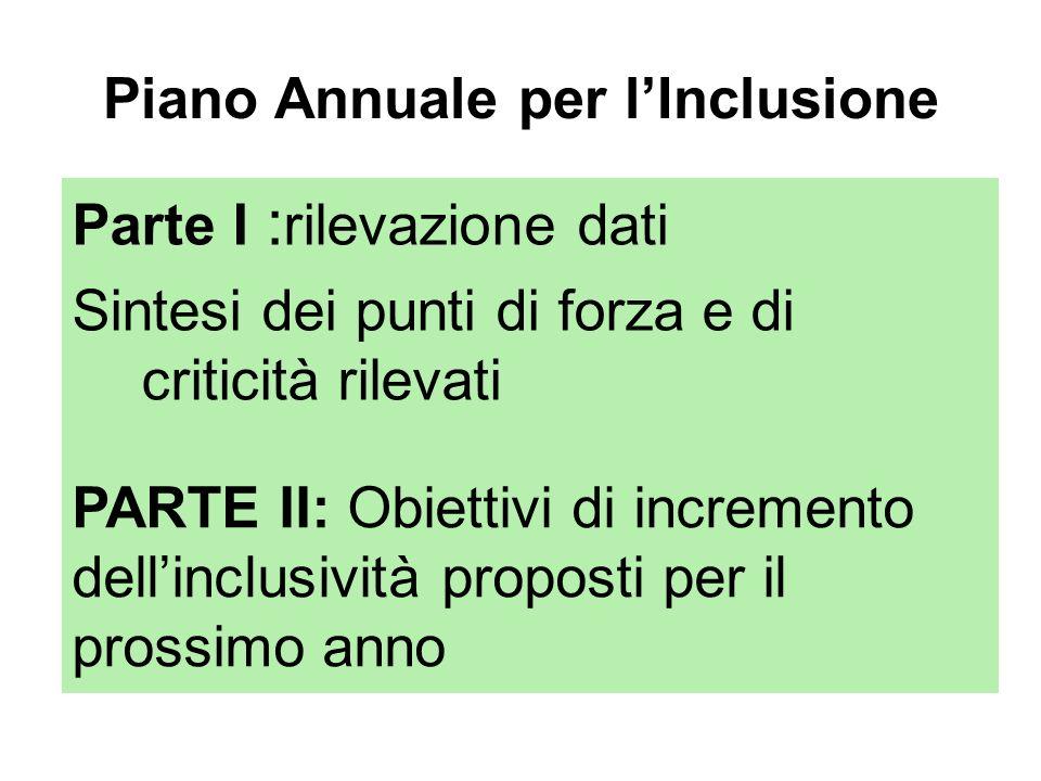 Piano Annuale per l'Inclusione