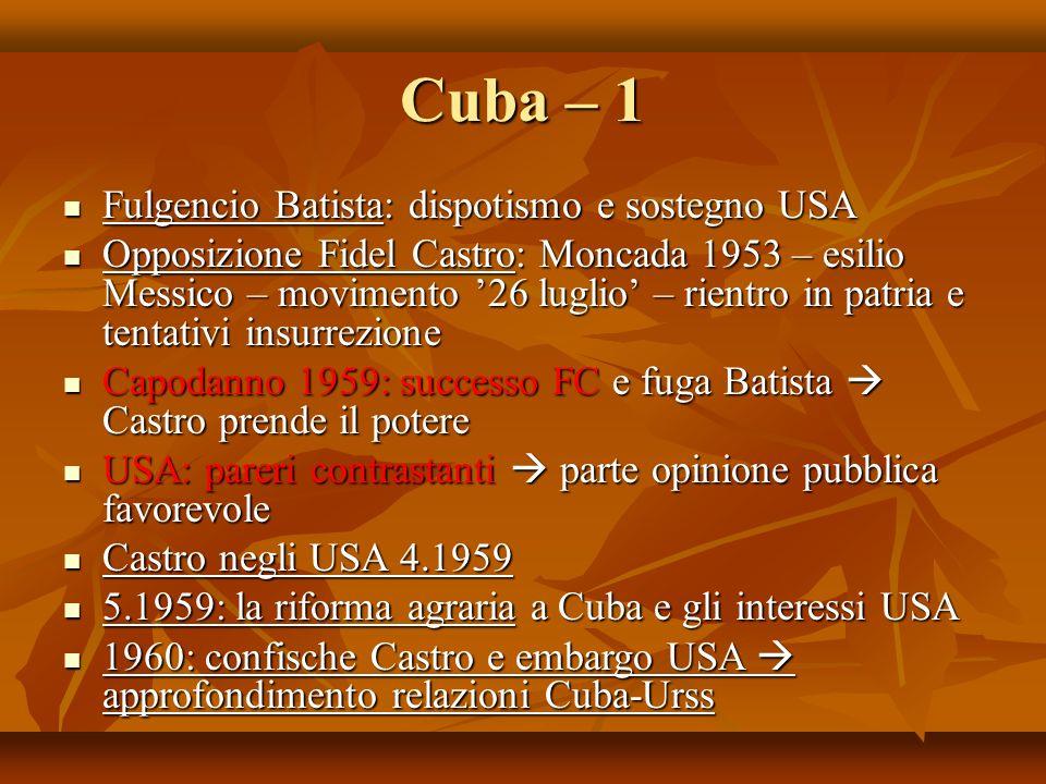 Cuba – 1 Fulgencio Batista: dispotismo e sostegno USA