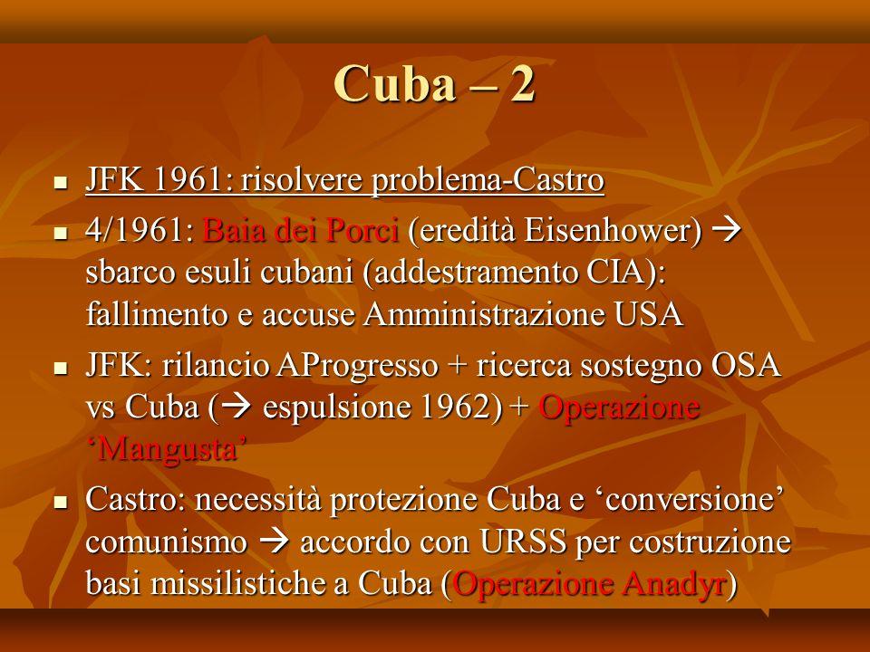 Cuba – 2 JFK 1961: risolvere problema-Castro