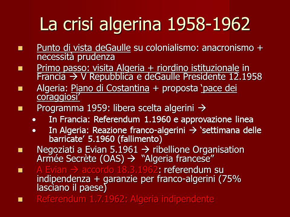 La crisi algerina 1958-1962 Punto di vista deGaulle su colonialismo: anacronismo + necessità prudenza.