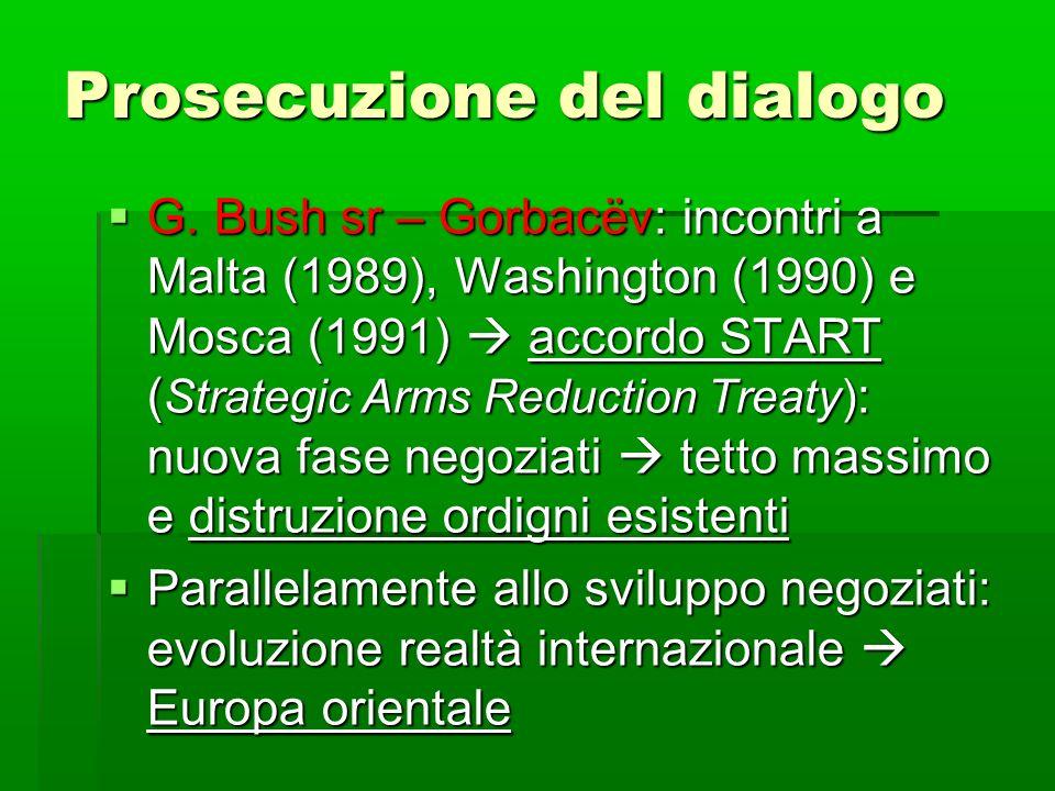 Prosecuzione del dialogo