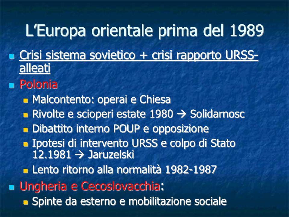 L'Europa orientale prima del 1989