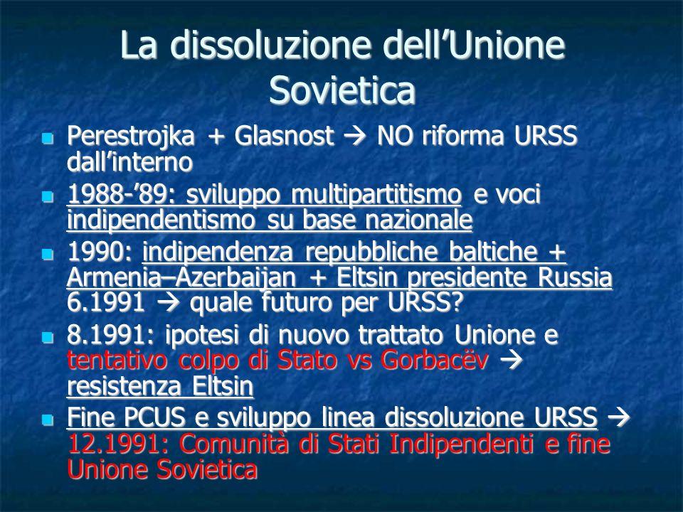 La dissoluzione dell'Unione Sovietica