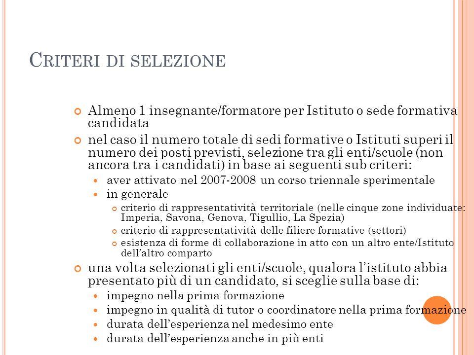 Criteri di selezione Almeno 1 insegnante/formatore per Istituto o sede formativa candidata.