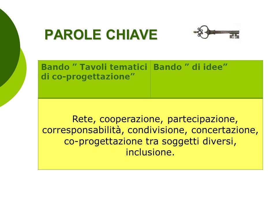PAROLE CHIAVE Bando Tavoli tematici. di co-progettazione Bando di idee