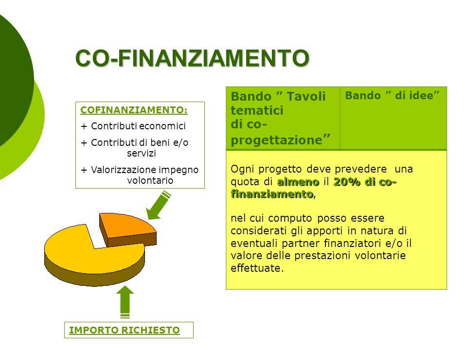 CO-FINANZIAMENTO Bando Tavoli tematici di co-progettazione