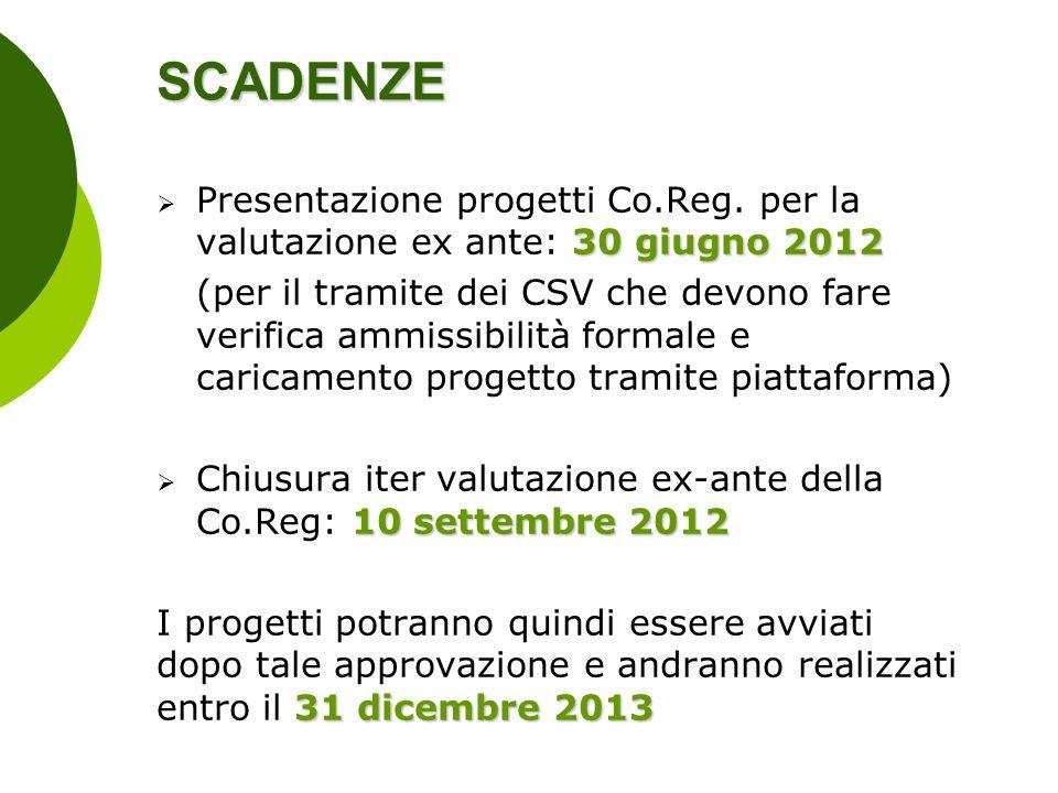 SCADENZE Presentazione progetti Co.Reg. per la valutazione ex ante: 30 giugno 2012.