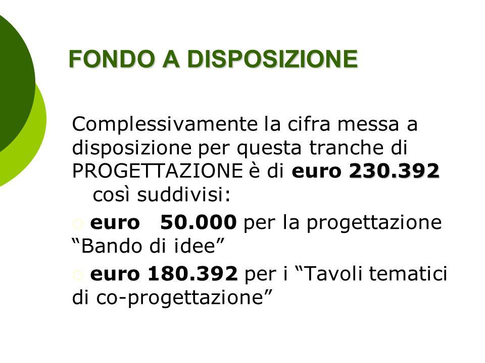 FONDO A DISPOSIZIONE Complessivamente la cifra messa a disposizione per questa tranche di PROGETTAZIONE è di euro 230.392.