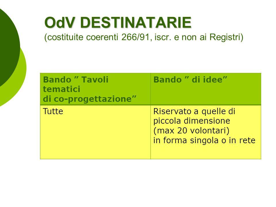 OdV DESTINATARIE (costituite coerenti 266/91, iscr. e non ai Registri)