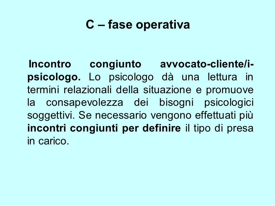 C – fase operativa