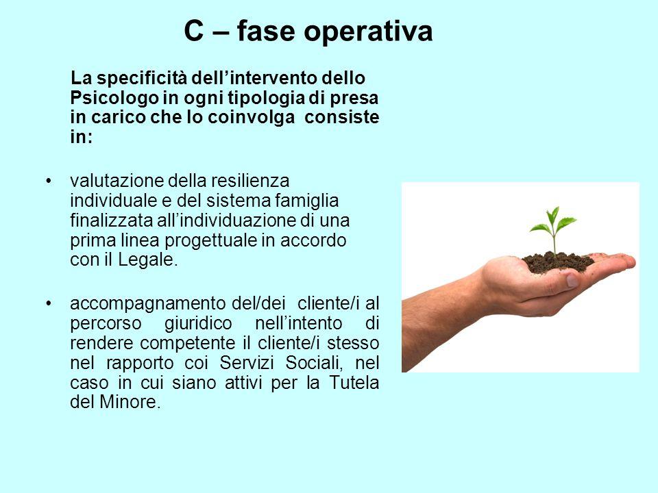 C – fase operativa La specificità dell'intervento dello Psicologo in ogni tipologia di presa in carico che lo coinvolga consiste in: