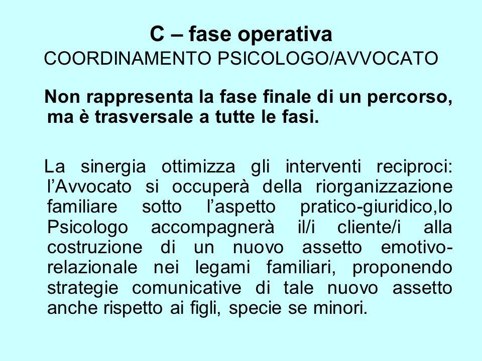 C – fase operativa COORDINAMENTO PSICOLOGO/AVVOCATO