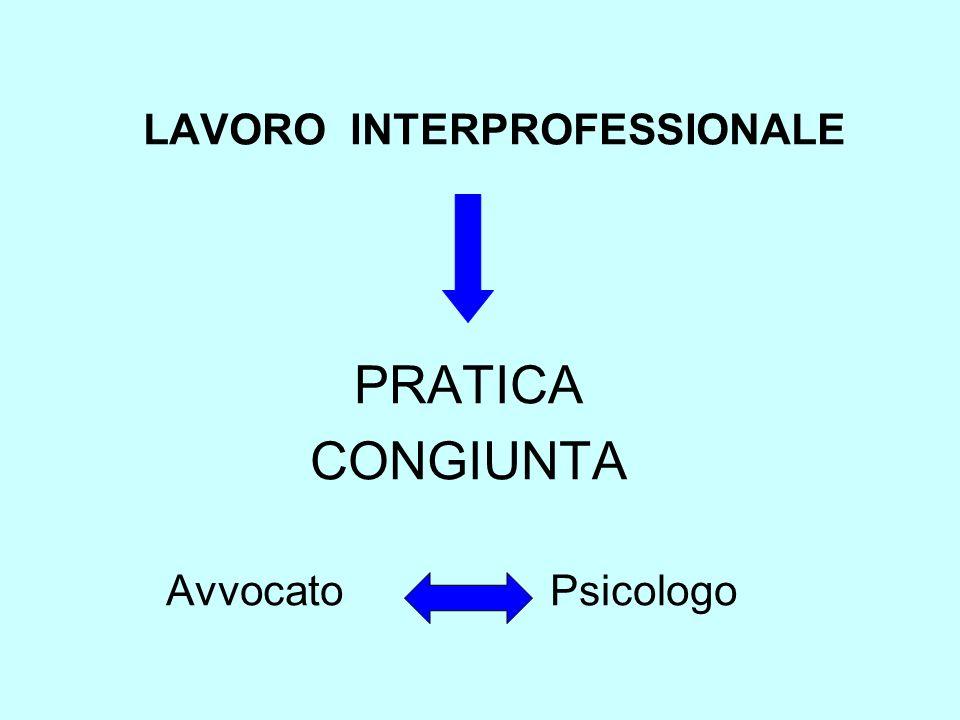 LAVORO INTERPROFESSIONALE